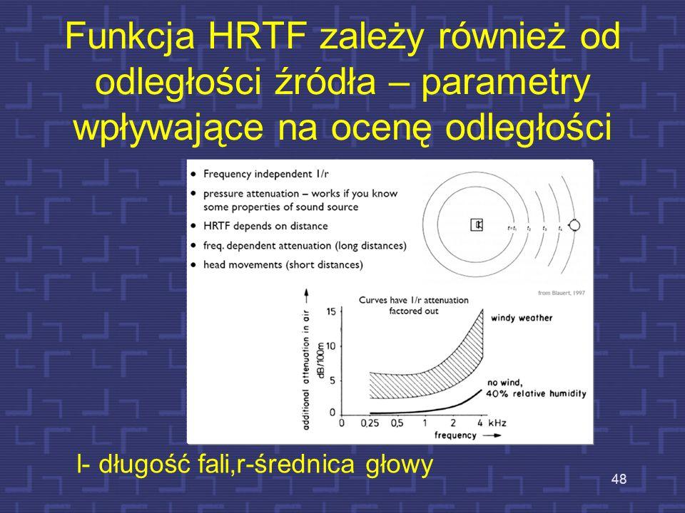 Funkcja HRTF zależy również od odległości źródła – parametry wpływające na ocenę odległości