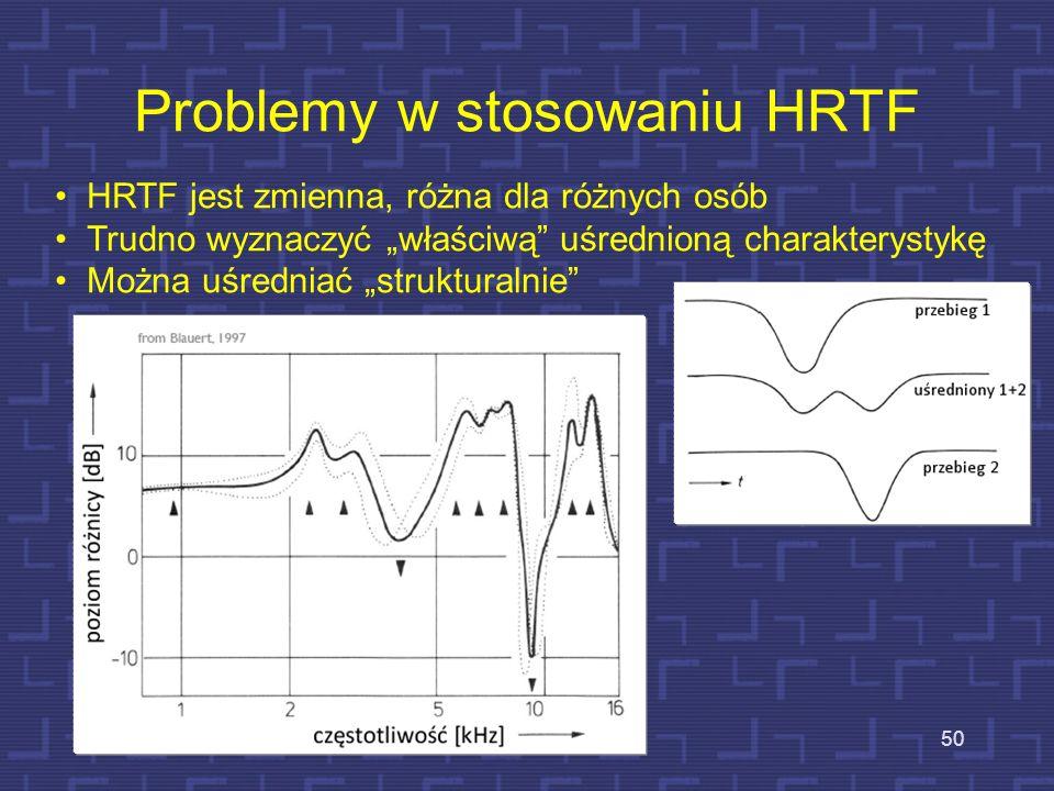 Problemy w stosowaniu HRTF