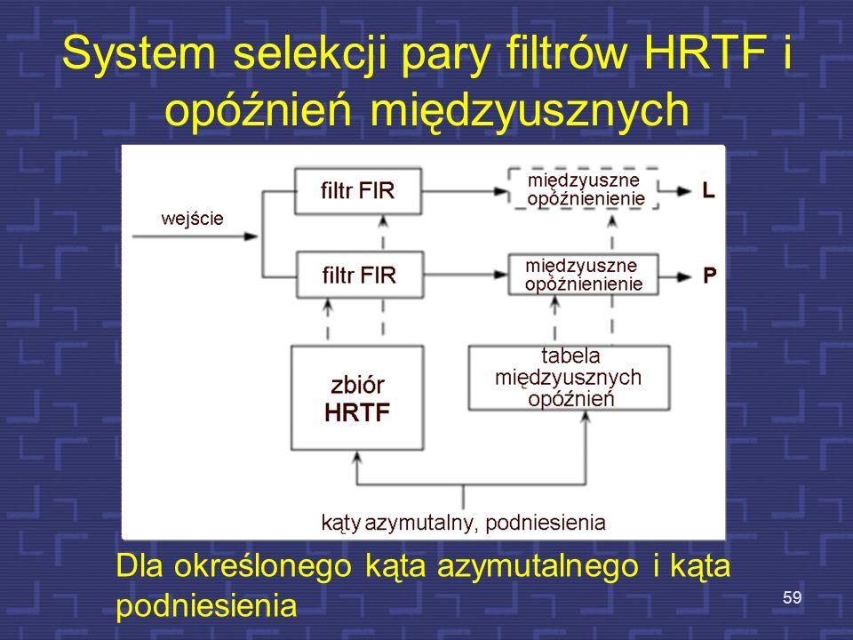 System selekcji pary filtrów HRTF i opóźnień międzyusznych