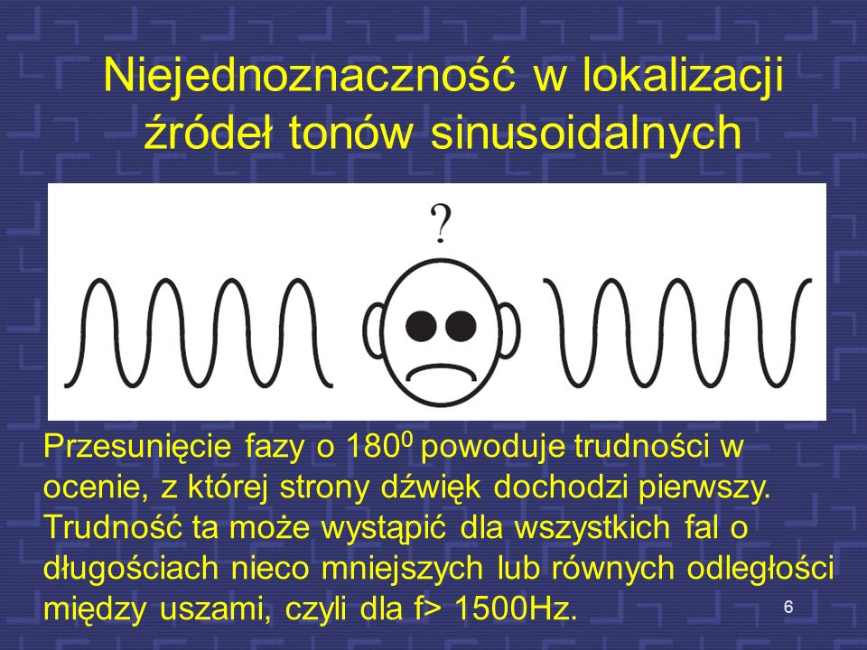 Niejednoznaczność w lokalizacji źródeł tonów sinusoidalnych