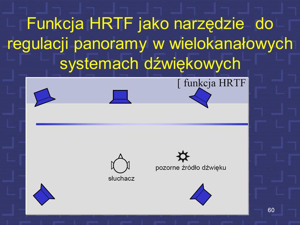 Funkcja HRTF jako narzędzie do regulacji panoramy w wielokanałowych systemach dźwiękowych