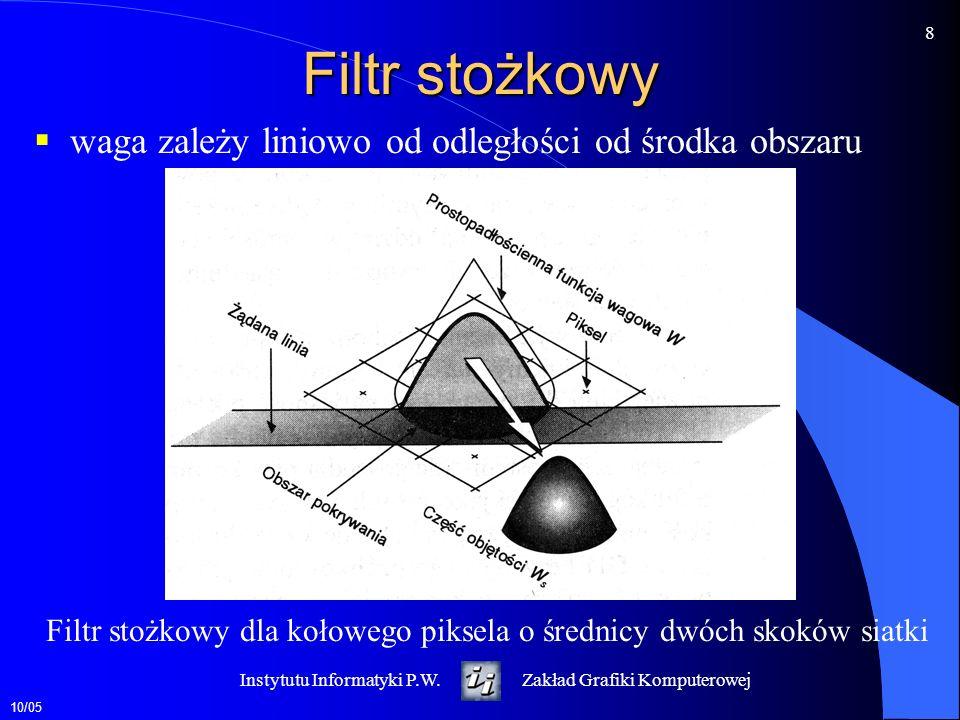 Filtr stożkowy waga zależy liniowo od odległości od środka obszaru