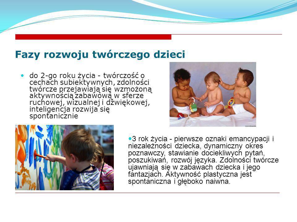 Fazy rozwoju twórczego dzieci