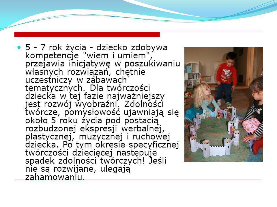 5 - 7 rok życia - dziecko zdobywa kompetencje wiem i umiem , przejawia inicjatywę w poszukiwaniu własnych rozwiązań, chętnie uczestniczy w zabawach tematycznych.