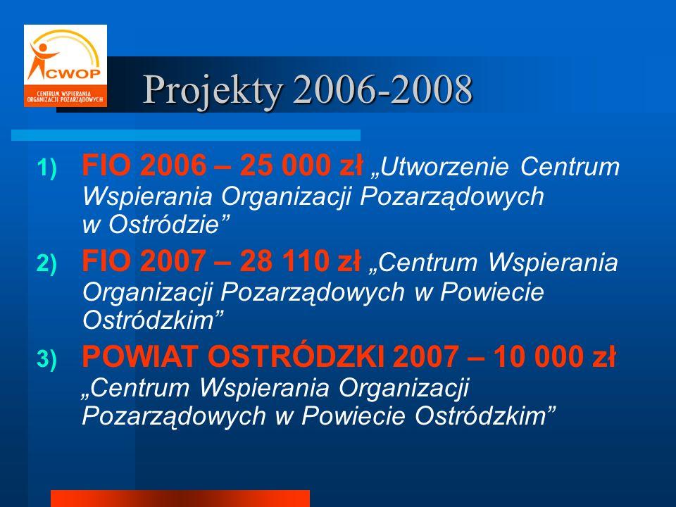 """Projekty 2006-2008 FIO 2006 – 25 000 zł """"Utworzenie Centrum Wspierania Organizacji Pozarządowych w Ostródzie"""