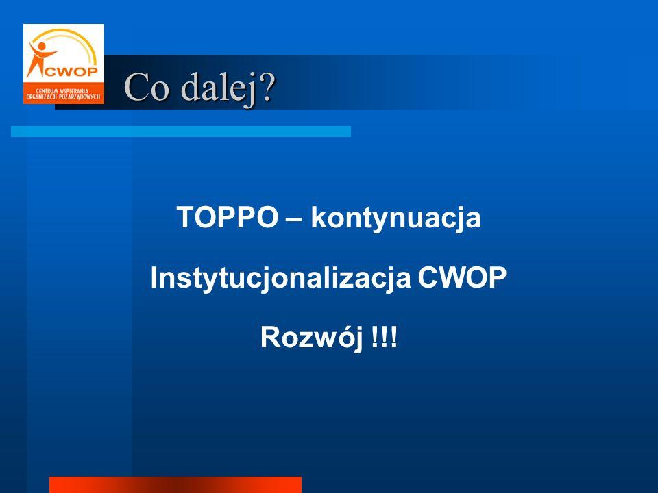 Instytucjonalizacja CWOP