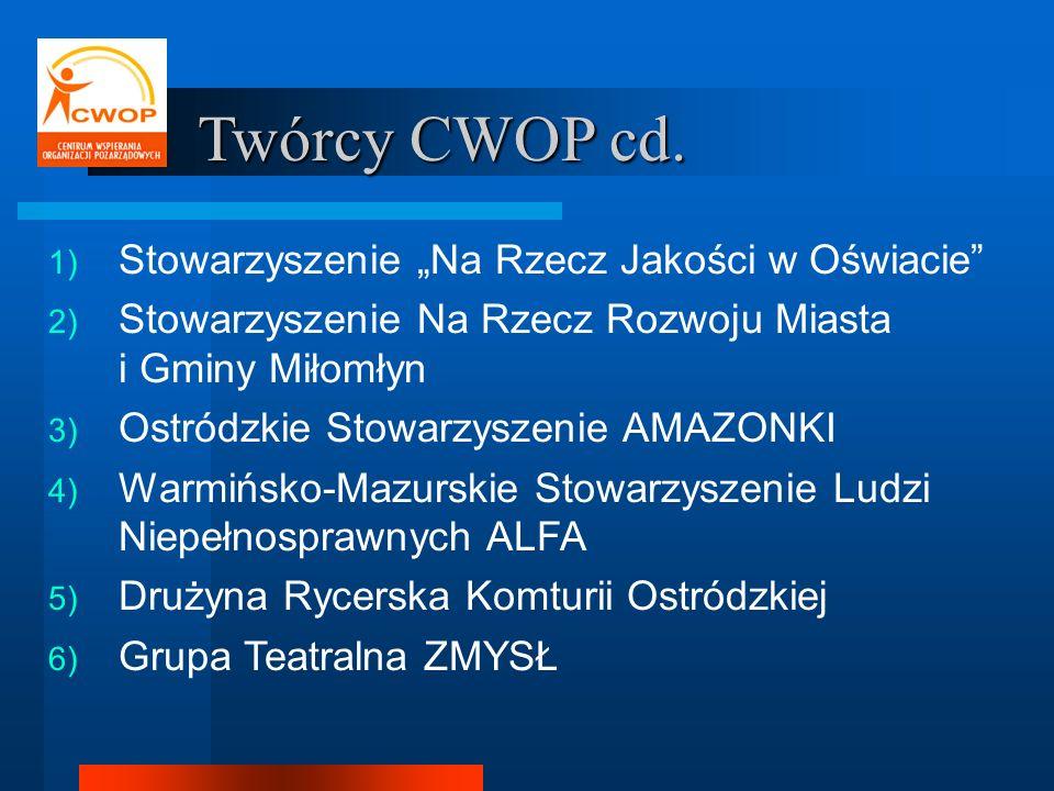 """Twórcy CWOP cd. Stowarzyszenie """"Na Rzecz Jakości w Oświacie"""