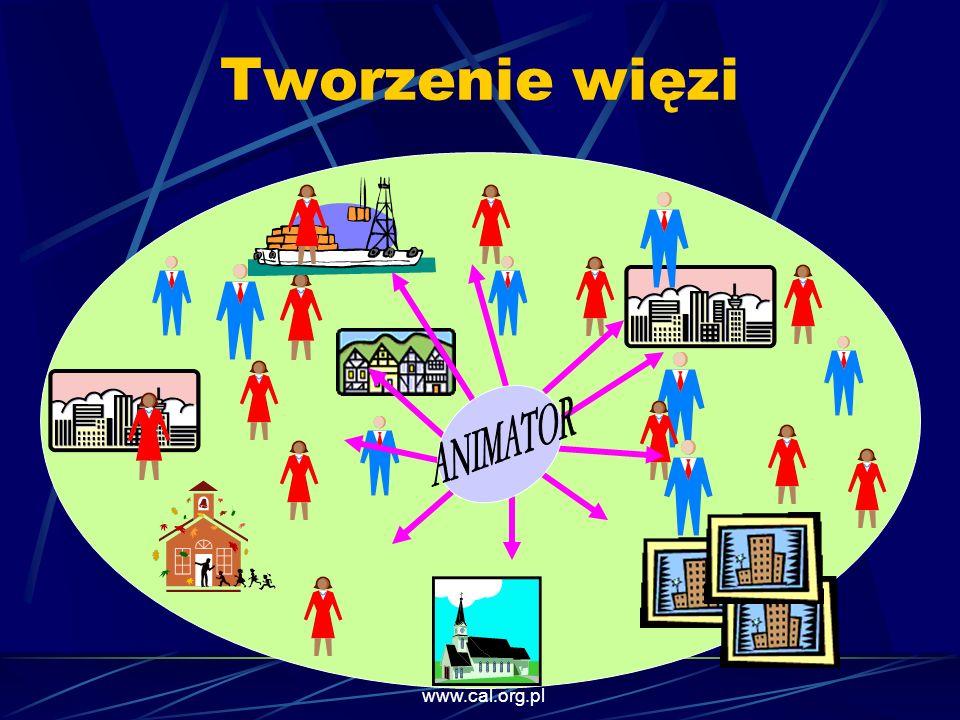 Stowarzyszenie CAL www.cal.org.pl