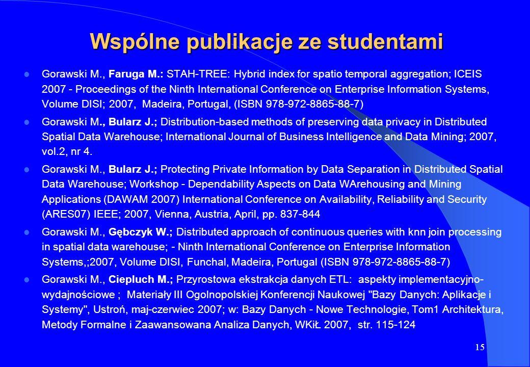 Wspólne publikacje ze studentami
