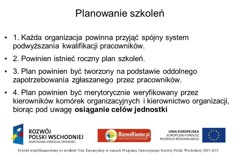 Planowanie szkoleń 1. Każda organizacja powinna przyjąć spójny system podwyższania kwalifikacji pracowników.