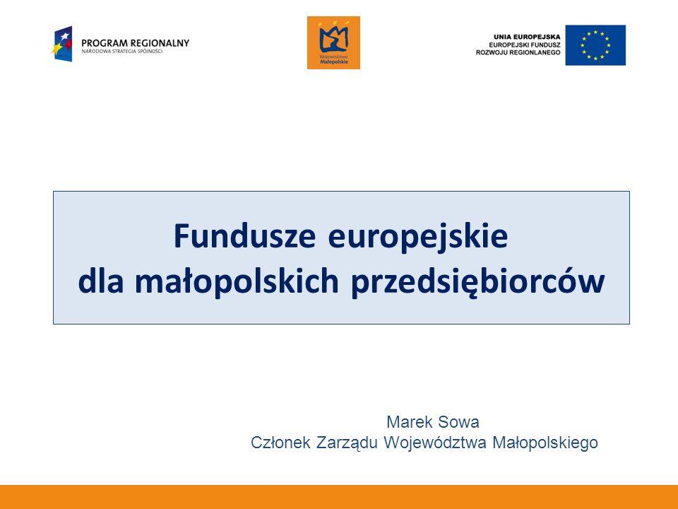 Fundusze europejskie dla małopolskich przedsiębiorców