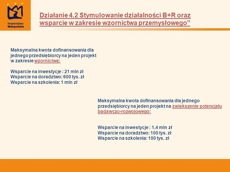 Działanie 4.2 Stymulowanie działalności B+R oraz wsparcie w zakresie wzornictwa przemysłowego