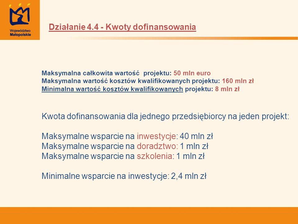Działanie 4.4 - Kwoty dofinansowania