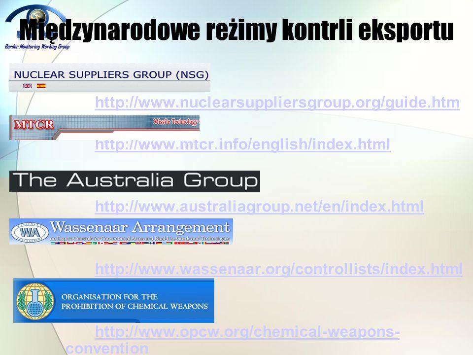 Międzynarodowe reżimy kontrli eksportu
