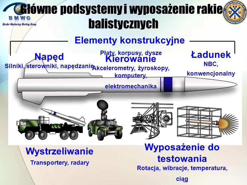 Główne podsystemy i wyposażenie rakiet balistycznych