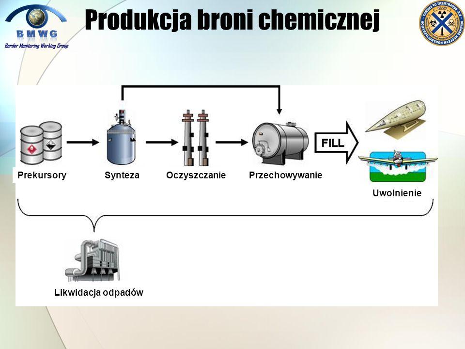 Produkcja broni chemicznej