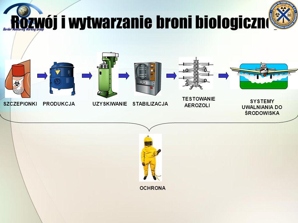 Rozwój i wytwarzanie broni biologicznej
