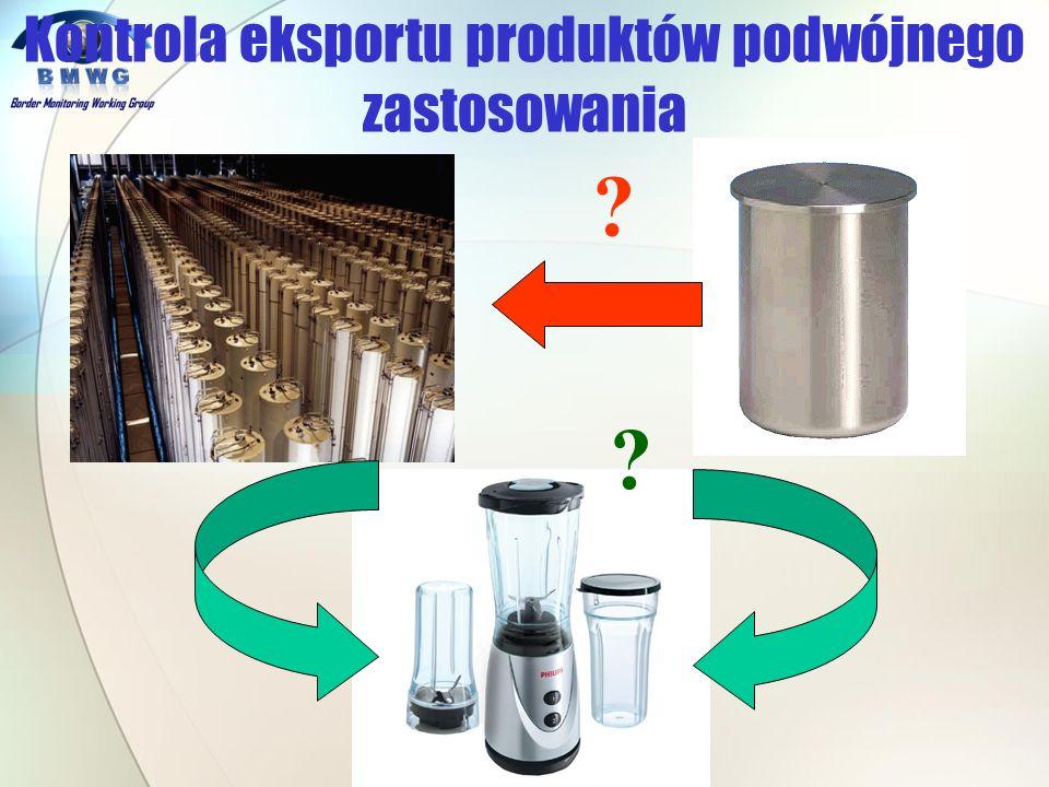 Kontrola eksportu produktów podwójnego zastosowania