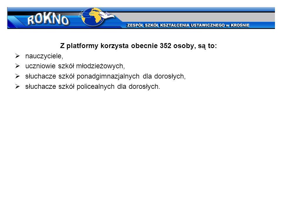 Z platformy korzysta obecnie 352 osoby, są to: