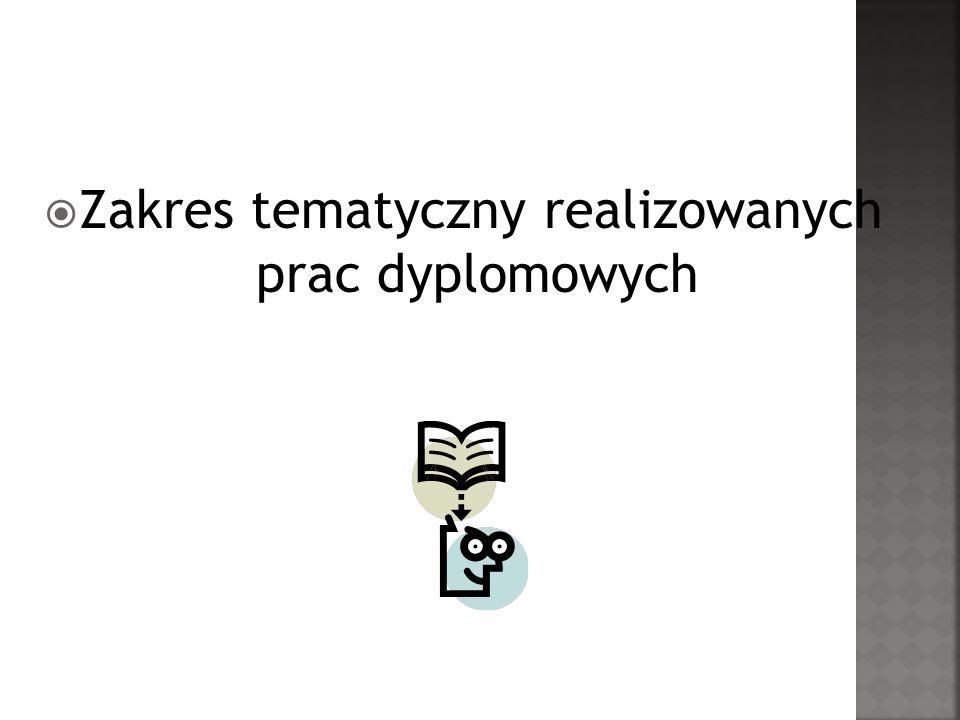 Zakres tematyczny realizowanych prac dyplomowych