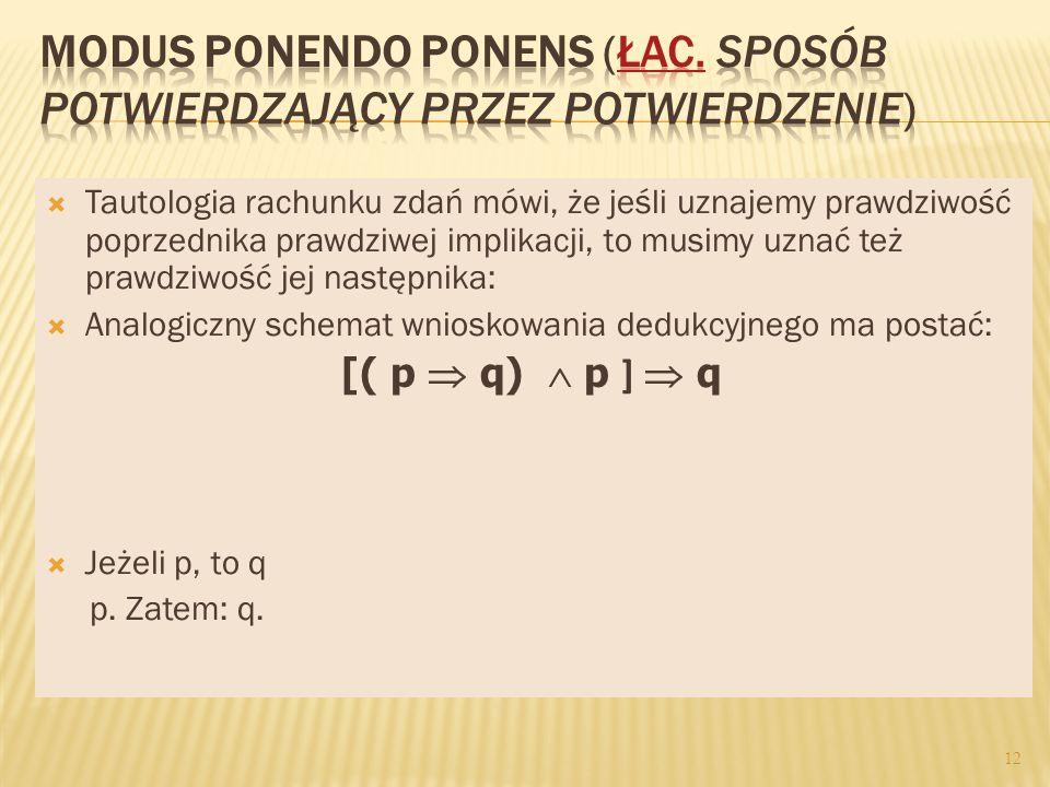 Modus ponendo ponens (łac. sposób potwierdzający przez potwierdzenie)
