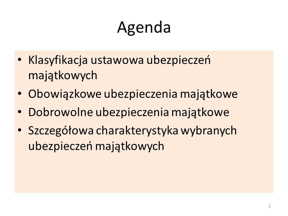 Agenda Klasyfikacja ustawowa ubezpieczeń majątkowych