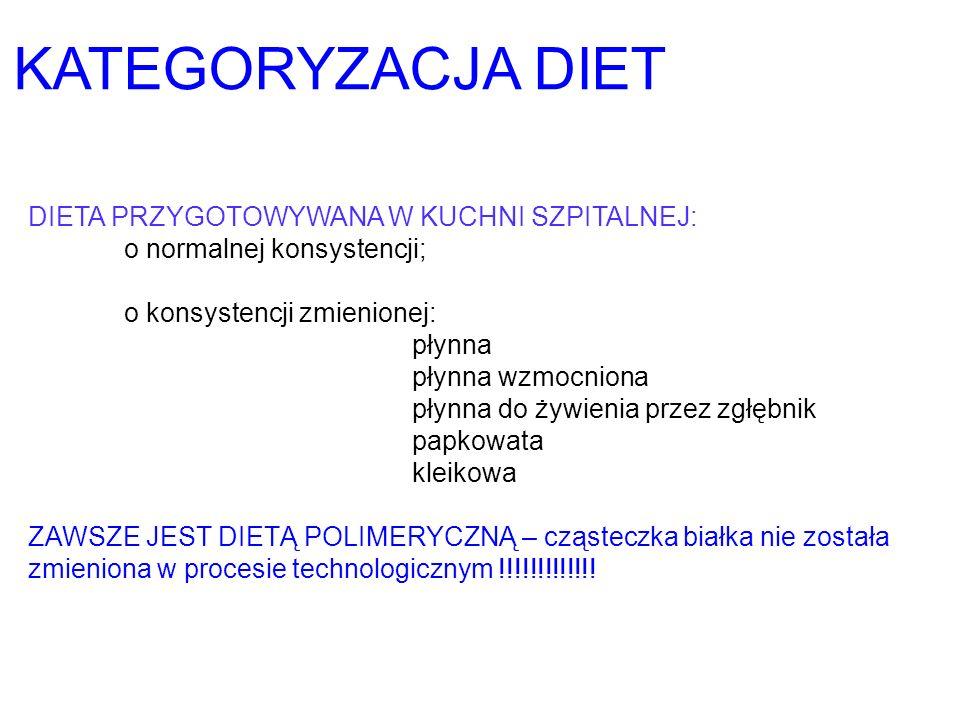 KATEGORYZACJA DIET DIETA PRZYGOTOWYWANA W KUCHNI SZPITALNEJ: