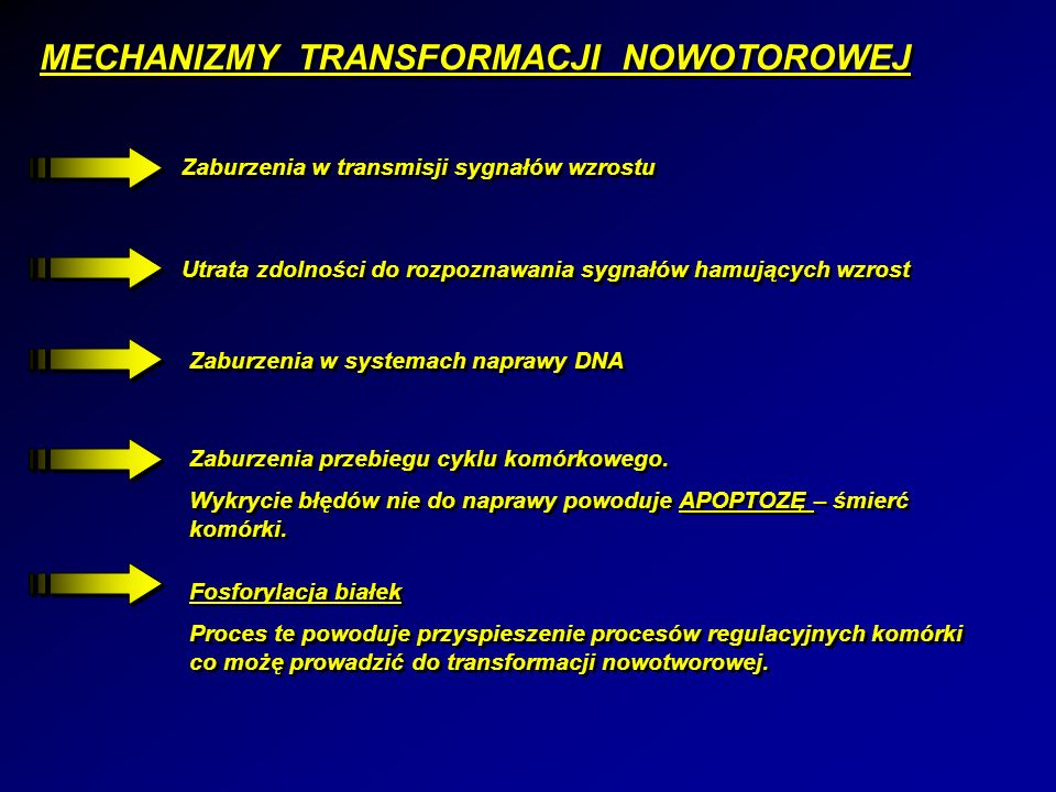 MECHANIZMY TRANSFORMACJI NOWOTOROWEJ