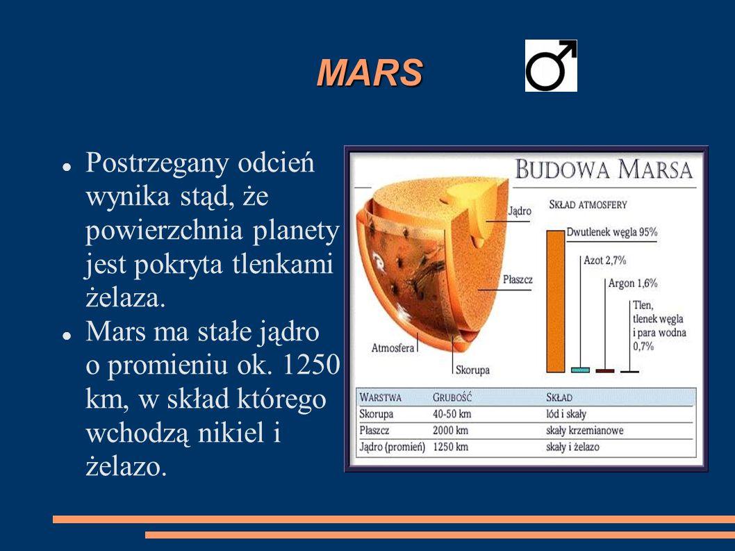 MARS Postrzegany odcień wynika stąd, że powierzchnia planety jest pokryta tlenkami żelaza.