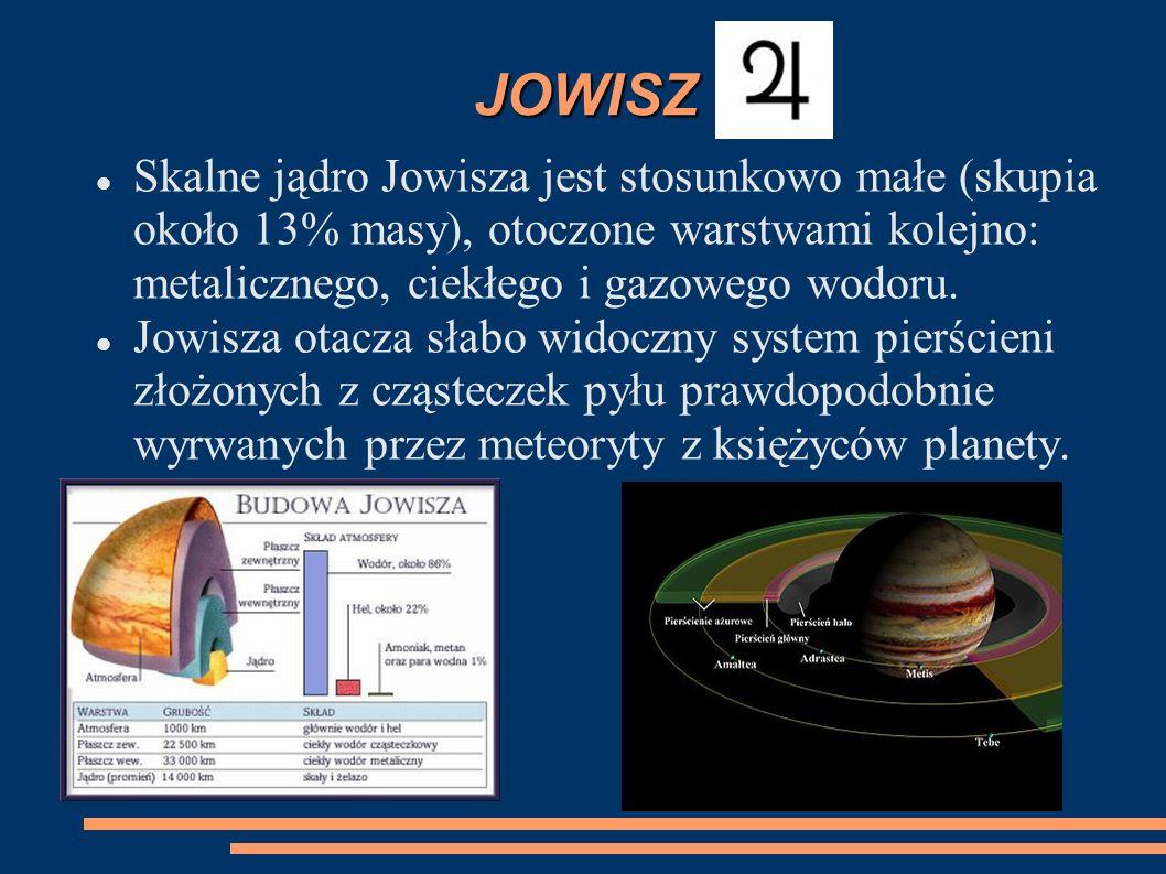 JOWISZ Skalne jądro Jowisza jest stosunkowo małe (skupia około 13% masy), otoczone warstwami kolejno: metalicznego, ciekłego i gazowego wodoru.