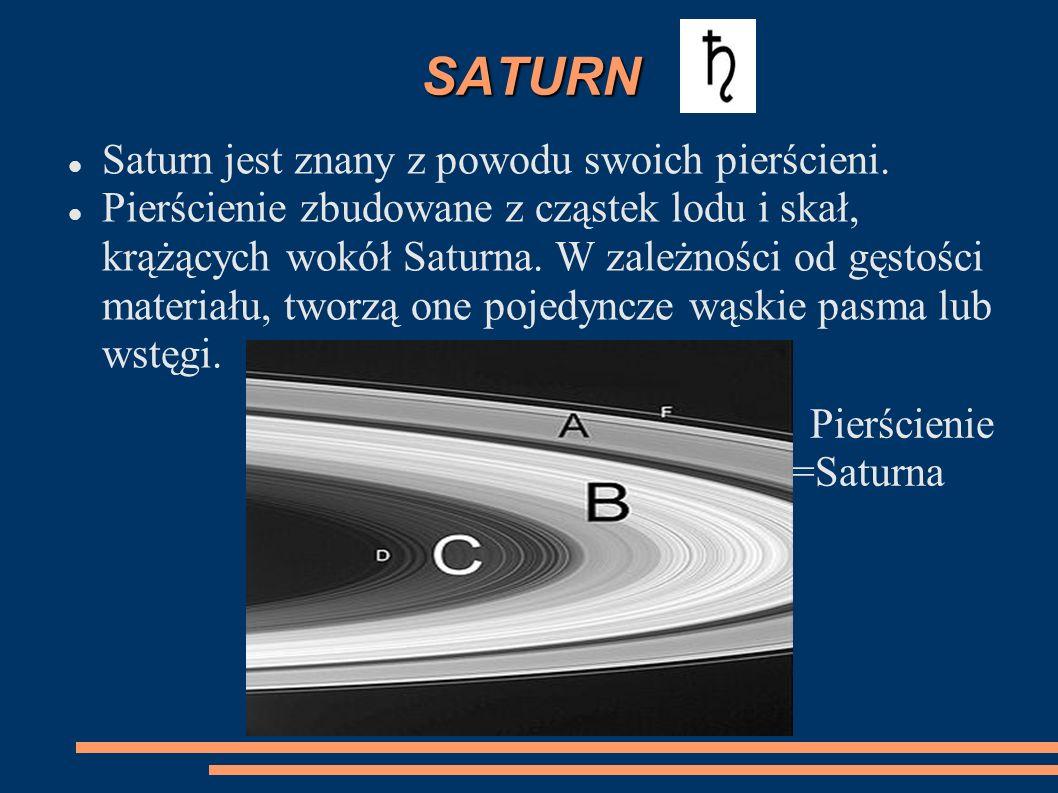SATURN Saturn jest znany z powodu swoich pierścieni.