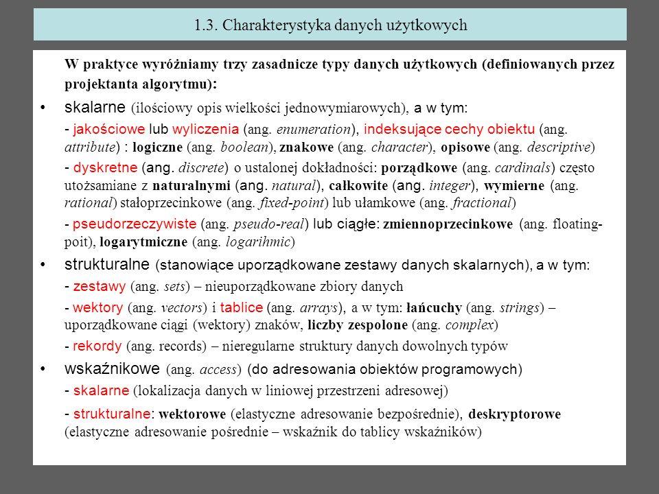 1.3. Charakterystyka danych użytkowych