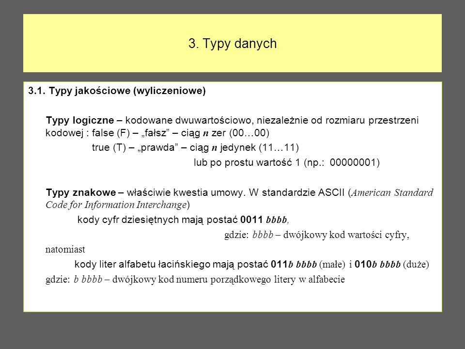 3. Typy danych 3.1. Typy jakościowe (wyliczeniowe)