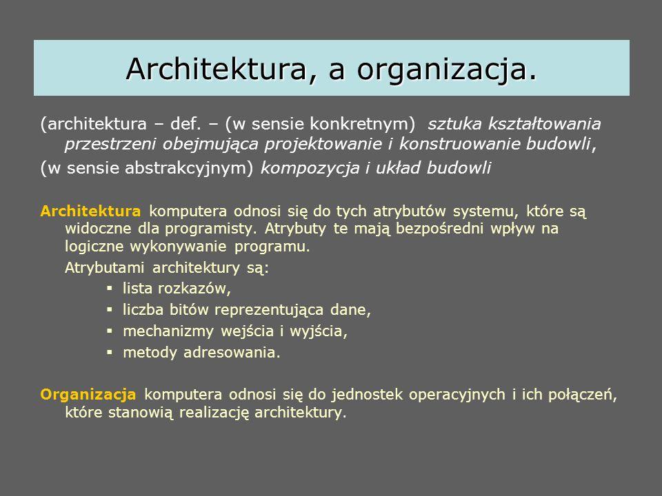 Architektura, a organizacja.