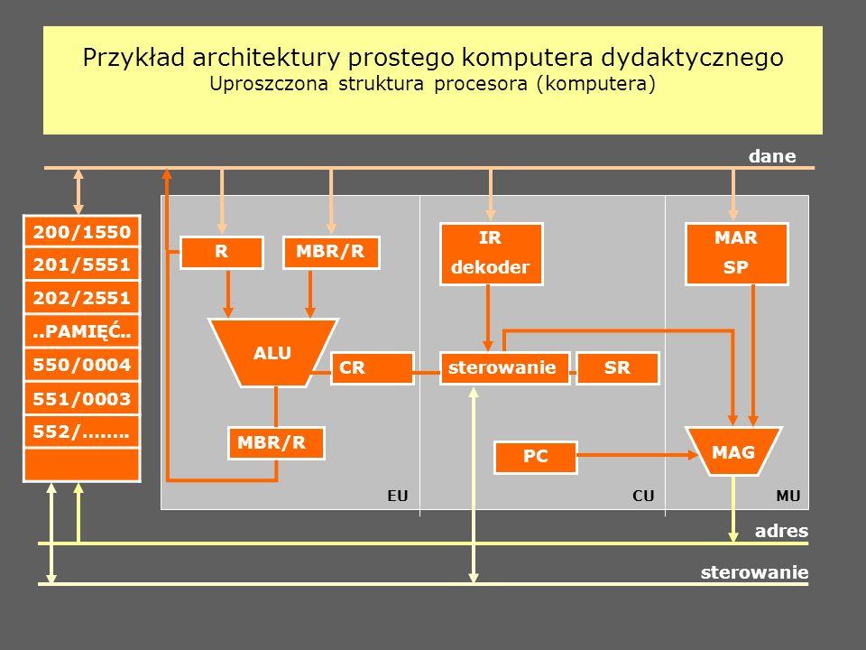 Przykład architektury prostego komputera dydaktycznego Uproszczona struktura procesora (komputera)