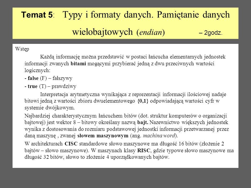 Temat 5: Typy i formaty danych