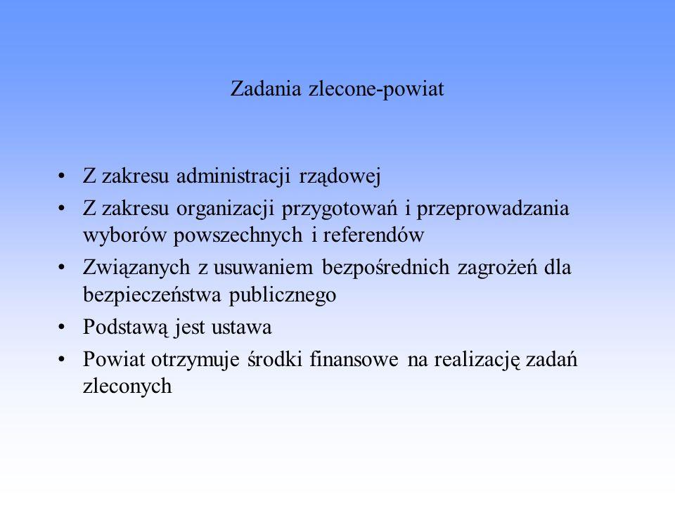 Zadania zlecone-powiat
