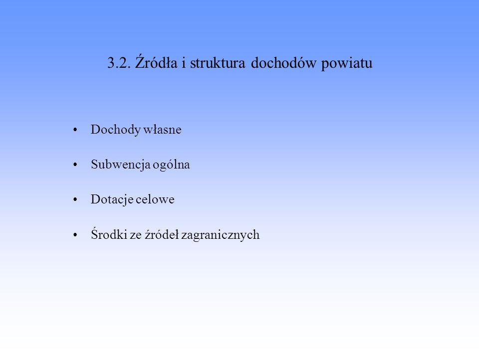 3.2. Źródła i struktura dochodów powiatu