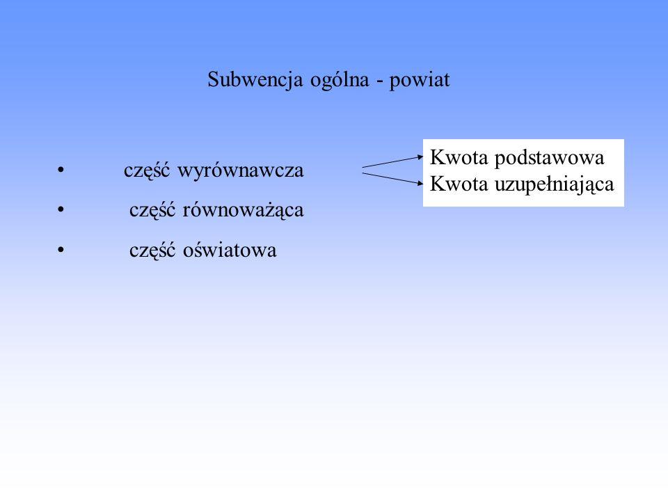 Subwencja ogólna - powiat