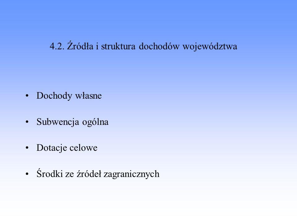 4.2. Źródła i struktura dochodów województwa