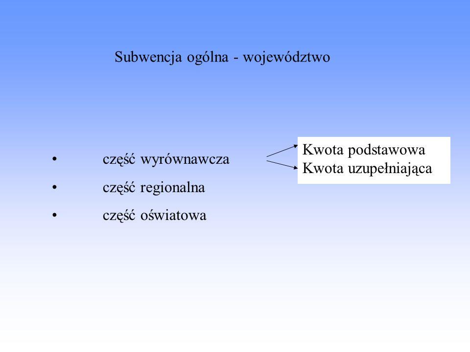 Subwencja ogólna - województwo