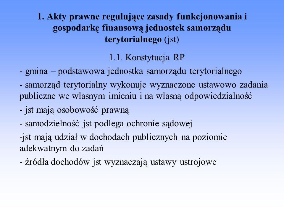 1. Akty prawne regulujące zasady funkcjonowania i gospodarkę finansową jednostek samorządu terytorialnego (jst)