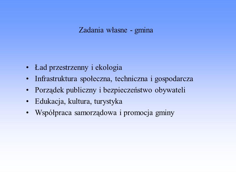 Zadania własne - gmina Ład przestrzenny i ekologia. Infrastruktura społeczna, techniczna i gospodarcza.
