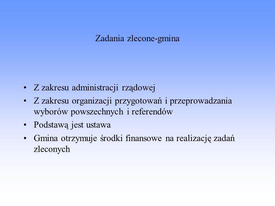 Zadania zlecone-gmina