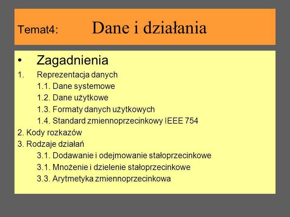 Temat4: Dane i działania