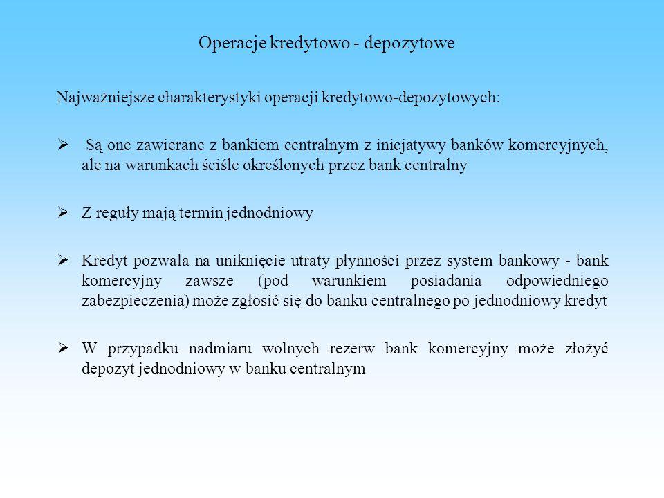 Operacje kredytowo - depozytowe