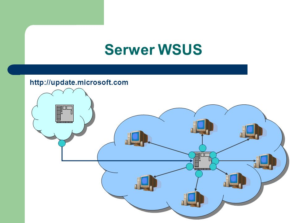 Serwer WSUS http://update.microsoft.com