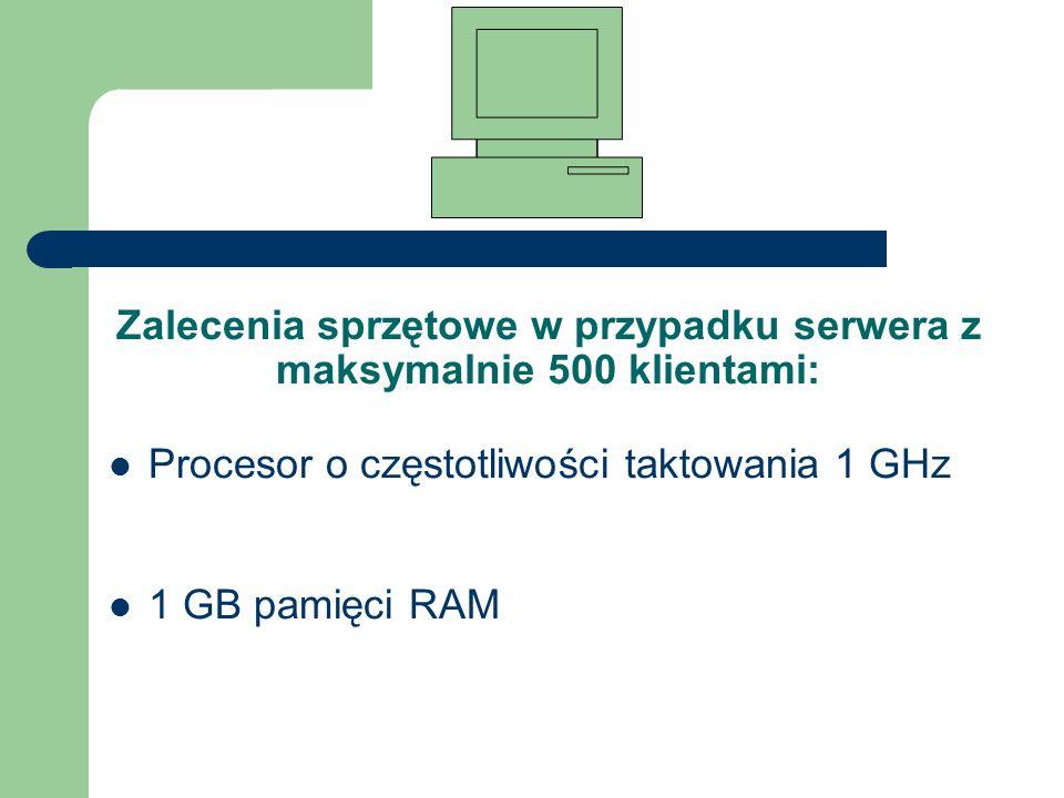 Zalecenia sprzętowe w przypadku serwera z maksymalnie 500 klientami: