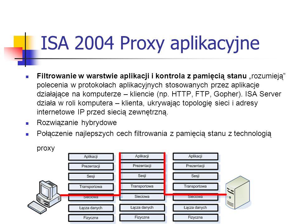 ISA 2004 Proxy aplikacyjne