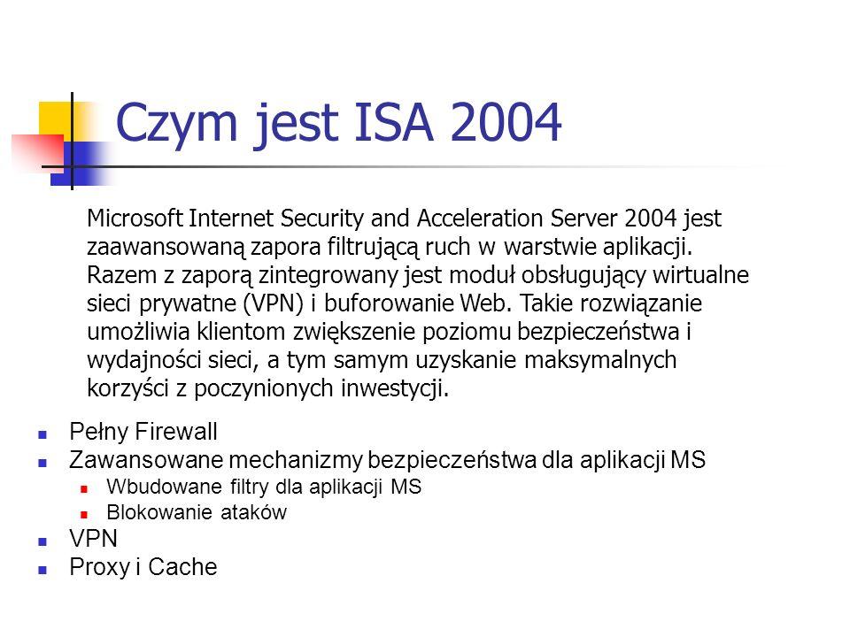 Czym jest ISA 2004